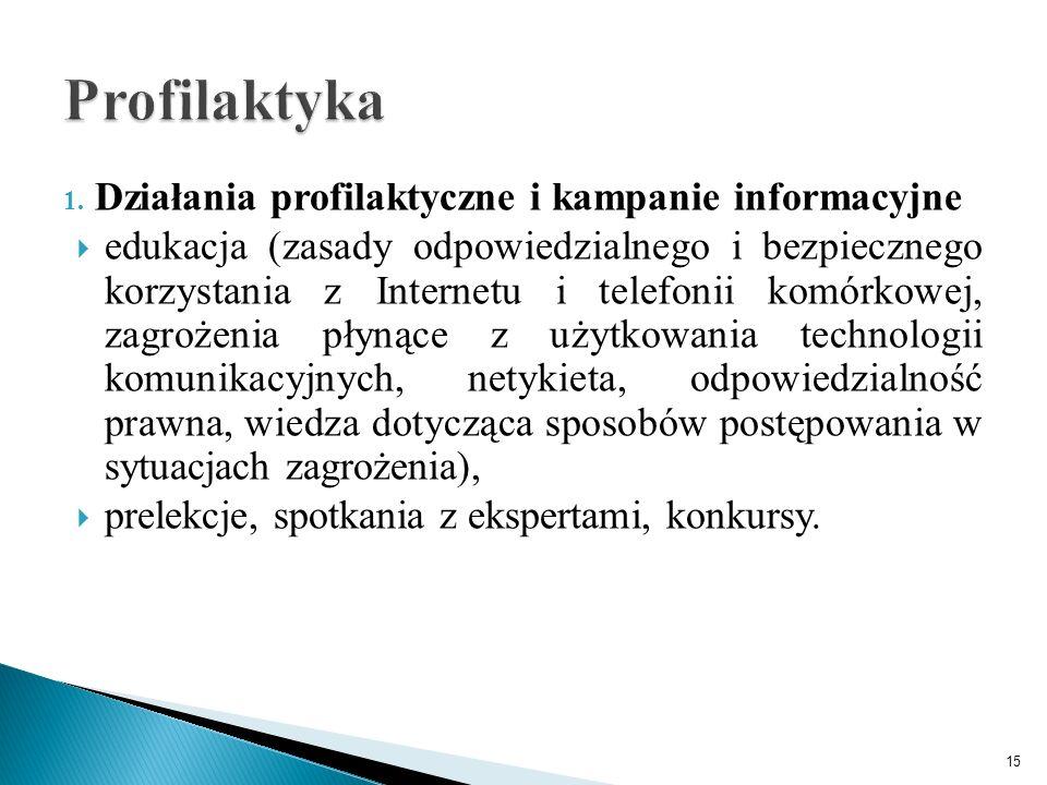 1. Działania profilaktyczne i kampanie informacyjne  edukacja (zasady odpowiedzialnego i bezpiecznego korzystania z Internetu i telefonii komórkowej,