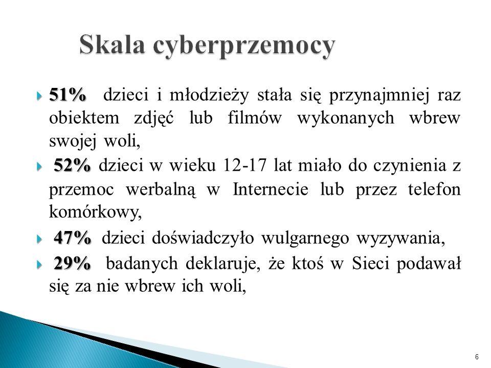  21%  21% dzieci doznało poniżania, ośmieszania i upokarzania,  16%  16% osób doświadczyło straszenia i szantażowania,  14%  14% dzieci zgłasza przypadki rozpowszechniania za pośrednictwem Internetu lub telefonów komórkowych kompromitujących je materiałów.
