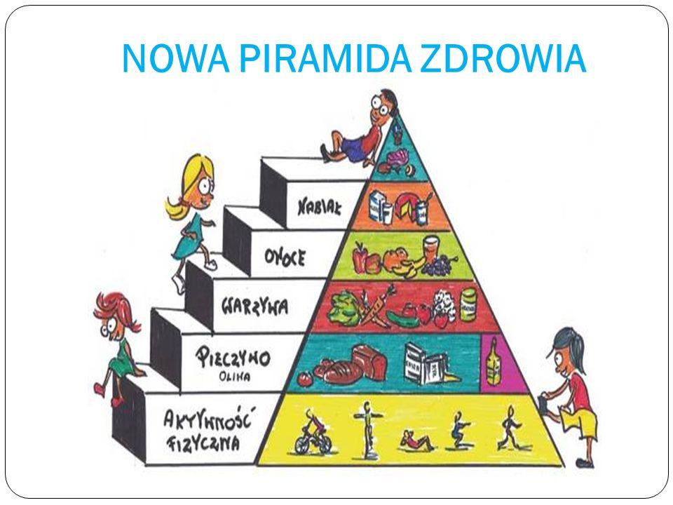 - WITAMINY - TO PODSTAWA DOBREGO ZDROWIA EDUKACJA ZDROWOTNA W PRZEDSZKOLU - zdrowe posiłki, - zaj ę cia dotycz ą ce zdrowego od ż ywiania w ramach podstawy programowej, -programy zdrowotne i profilaktyczne, - koła zainteresowa ń, np.