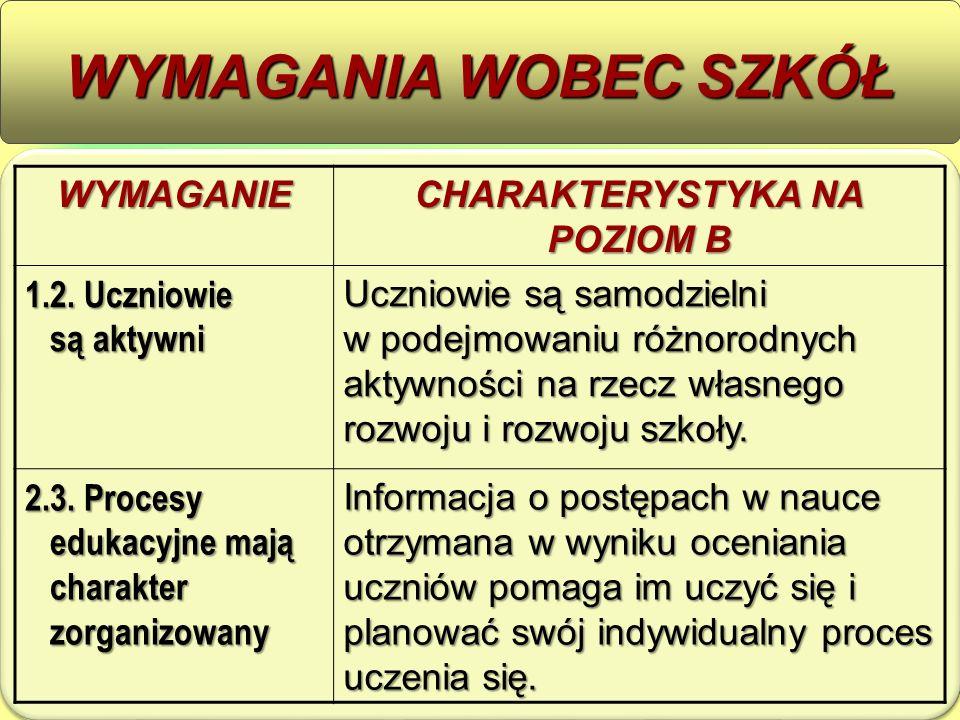 WYMAGANIA WOBEC SZKÓŁ WYMAGANIE CHARAKTERYSTYKA NA POZIOM B 1.2.