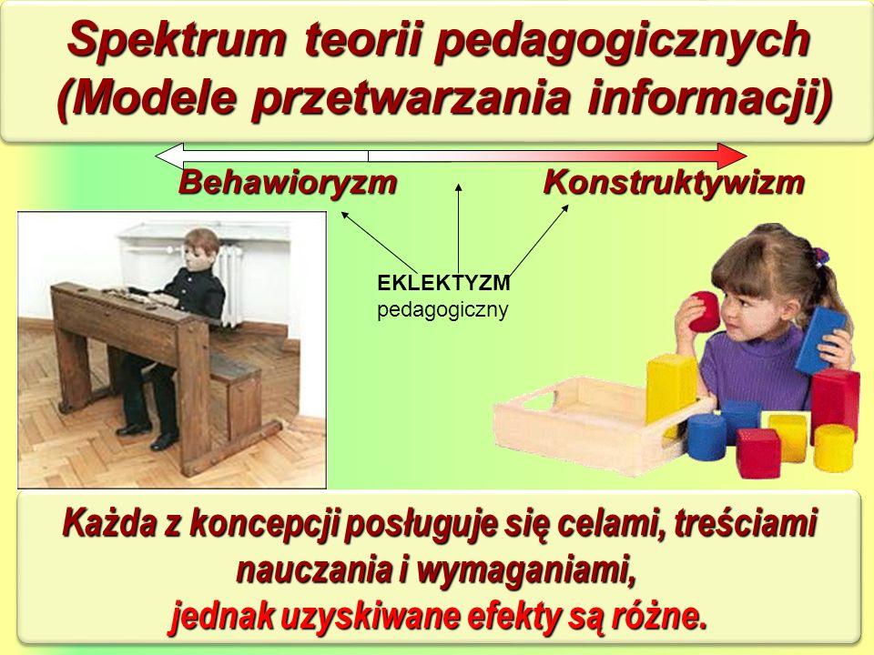 ZAŁOŻENIE PODSTAWOWE BEHAWIORYZMU: uczenie się jako rezultat reakcji na bodźce - wiedza jest budowana na podstawie informacji podawanej przez nauczyciela,uczenie się jako rezultat reakcji na bodźce - wiedza jest budowana na podstawie informacji podawanej przez nauczyciela, powtórzenia odpowiednio spreparowanych sekwencji bodźców prowadzą do uwarunkowania, czyli do wytworzenia automatycznych reakcji,powtórzenia odpowiednio spreparowanych sekwencji bodźców prowadzą do uwarunkowania, czyli do wytworzenia automatycznych reakcji, zachowanie może być modyfikowane a uczenie się mierzone przez zaobserwowaną zmianę w zachowaniu – taka zmiana jest behawioralną definicją procesów uczenia się.zachowanie może być modyfikowane a uczenie się mierzone przez zaobserwowaną zmianę w zachowaniu – taka zmiana jest behawioralną definicją procesów uczenia się.