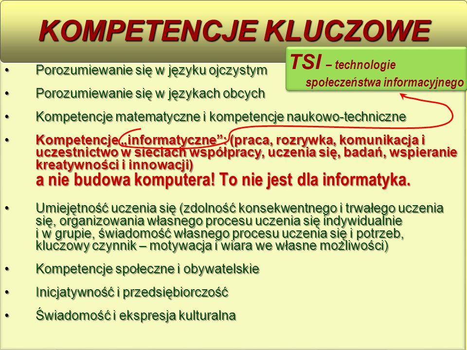 """Porozumiewanie się w języku ojczystymPorozumiewanie się w języku ojczystym Porozumiewanie się w językach obcychPorozumiewanie się w językach obcych Kompetencje matematyczne i kompetencje naukowo-techniczneKompetencje matematyczne i kompetencje naukowo-techniczne Kompetencje """"informatyczne : (praca, rozrywka, komunikacja i uczestnictwo w sieciach współpracy, uczenia się, badań, wspieranie kreatywności i innowacji) a nie budowa komputera."""