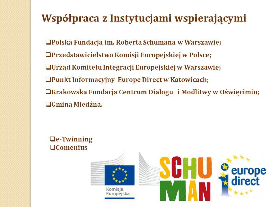 Wsp ó łpraca z Instytucjami wspierającymi  Polska Fundacja im.