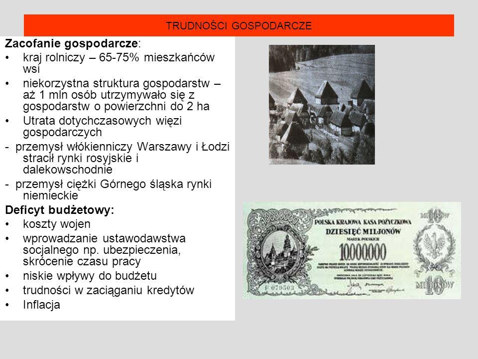 TRUDNOŚCI GOSPODARCZE Zacofanie gospodarcze: kraj rolniczy – 65-75% mieszkańców wsi niekorzystna struktura gospodarstw – aż 1 mln osób utrzymywało się z gospodarstw o powierzchni do 2 ha Utrata dotychczasowych więzi gospodarczych - przemysł włókienniczy Warszawy i Łodzi stracił rynki rosyjskie i dalekowschodnie - przemysł ciężki Górnego śląska rynki niemieckie Deficyt budżetowy: koszty wojen wprowadzanie ustawodawstwa socjalnego np.
