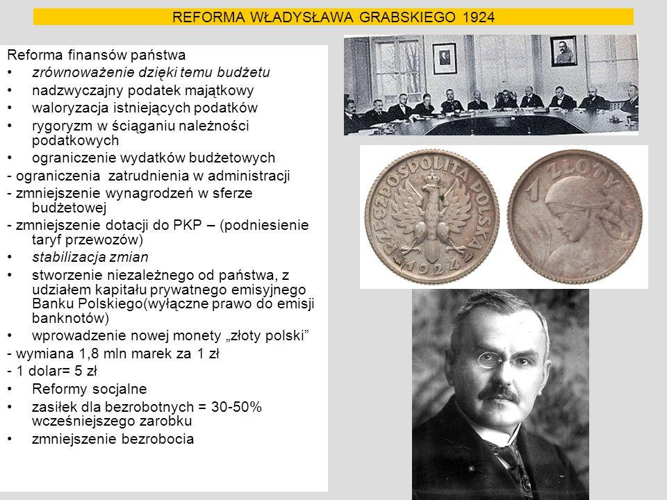 """REFORMA WŁADYSŁAWA GRABSKIEGO 1924 Reforma finansów państwa zrównoważenie dzięki temu budżetu nadzwyczajny podatek majątkowy waloryzacja istniejących podatków rygoryzm w ściąganiu należności podatkowych ograniczenie wydatków budżetowych - ograniczenia zatrudnienia w administracji - zmniejszenie wynagrodzeń w sferze budżetowej - zmniejszenie dotacji do PKP – (podniesienie taryf przewozów) stabilizacja zmian stworzenie niezależnego od państwa, z udziałem kapitału prywatnego emisyjnego Banku Polskiego(wyłączne prawo do emisji banknotów) wprowadzenie nowej monety """"złoty polski - wymiana 1,8 mln marek za 1 zł - 1 dolar= 5 zł Reformy socjalne zasiłek dla bezrobotnych = 30-50% wcześniejszego zarobku zmniejszenie bezrobocia"""