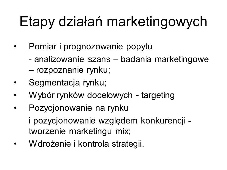Etapy działań marketingowych Pomiar i prognozowanie popytu - analizowanie szans – badania marketingowe – rozpoznanie rynku; Segmentacja rynku; Wybór r