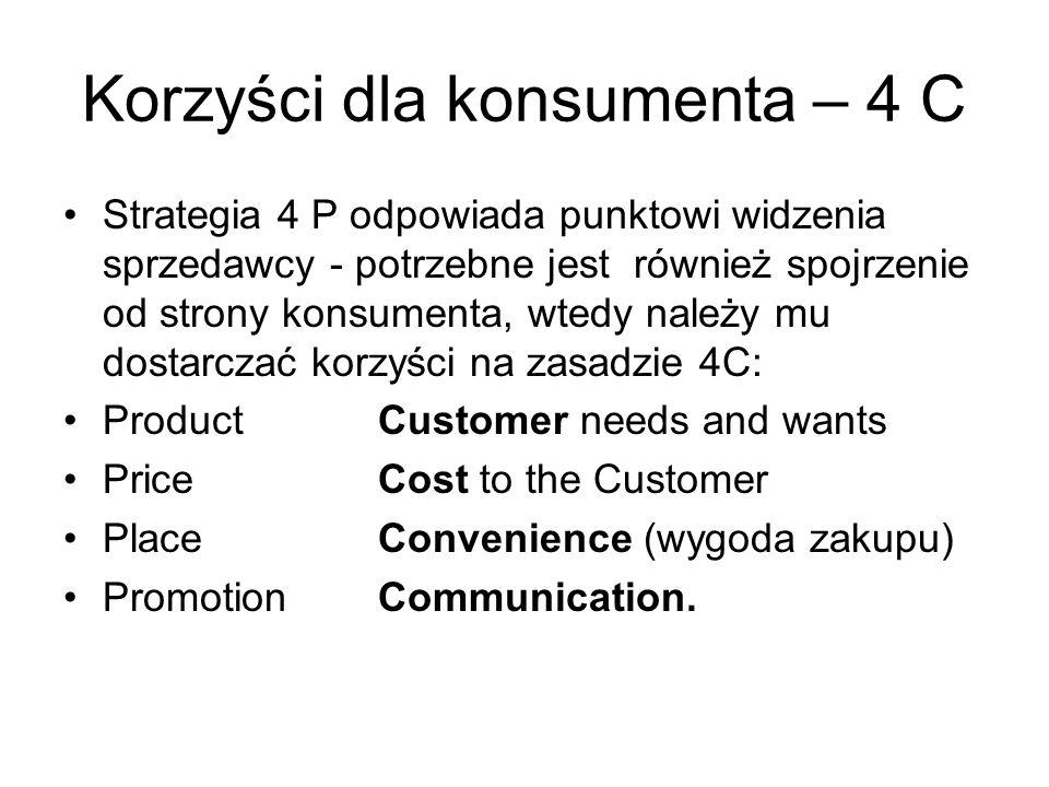 Korzyści dla konsumenta – 4 C Strategia 4 P odpowiada punktowi widzenia sprzedawcy - potrzebne jest również spojrzenie od strony konsumenta, wtedy należy mu dostarczać korzyści na zasadzie 4C: ProductCustomer needs and wants PriceCost to the Customer PlaceConvenience (wygoda zakupu) PromotionCommunication.