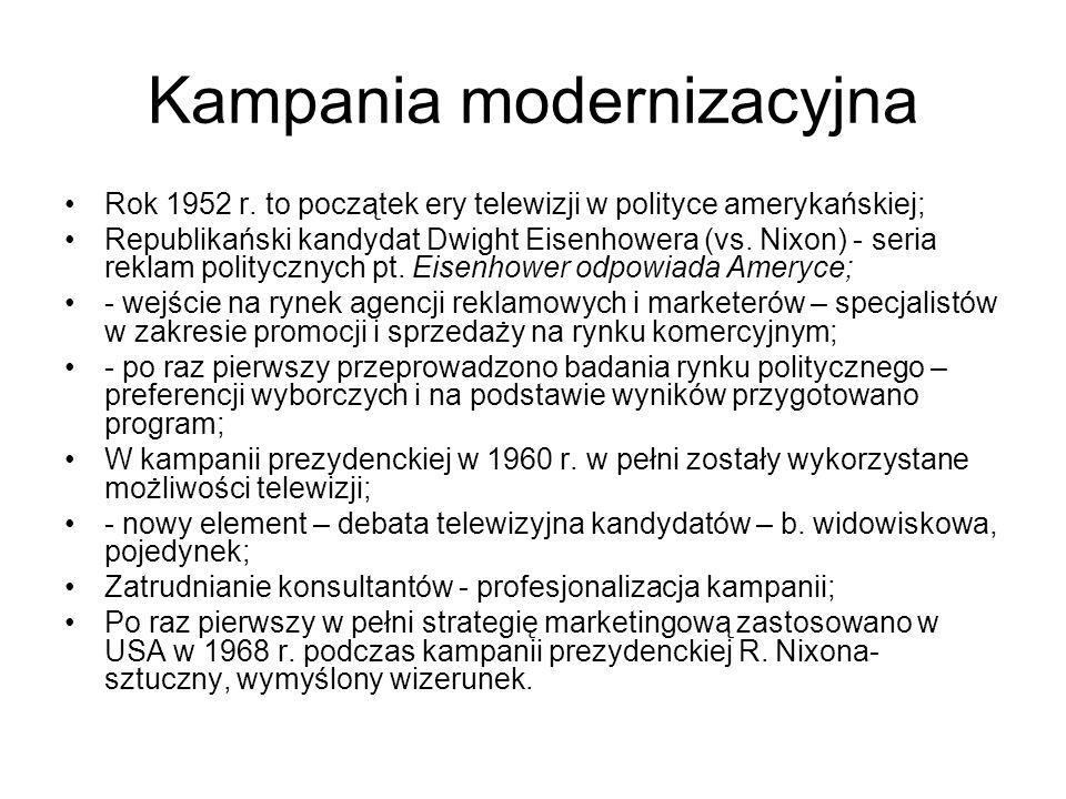 Kampania modernizacyjna Rok 1952 r.