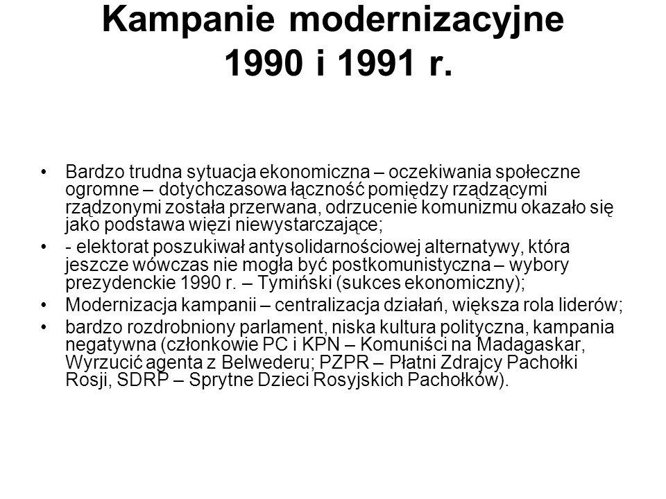 Kampanie modernizacyjne 1990 i 1991 r. Bardzo trudna sytuacja ekonomiczna – oczekiwania społeczne ogromne – dotychczasowa łączność pomiędzy rządzącymi