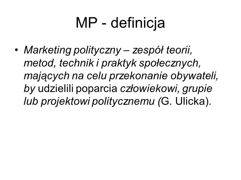 MP - definicja Marketing polityczny – zespół teorii, metod, technik i praktyk społecznych, mających na celu przekonanie obywateli, by udzielili poparcia człowiekowi, grupie lub projektowi politycznemu (G.