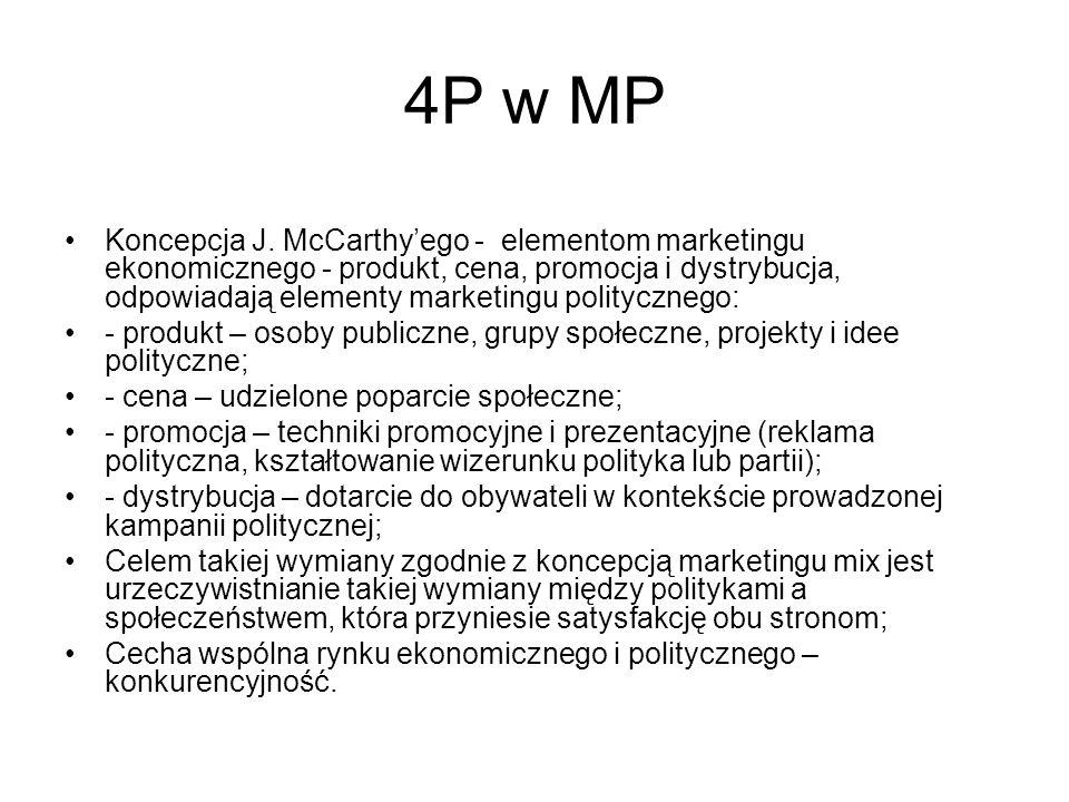 4P w MP Koncepcja J. McCarthy'ego - elementom marketingu ekonomicznego - produkt, cena, promocja i dystrybucja, odpowiadają elementy marketingu polity