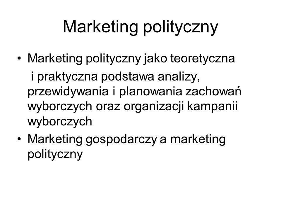 Marketing polityczny Marketing polityczny jako teoretyczna i praktyczna podstawa analizy, przewidywania i planowania zachowań wyborczych oraz organizacji kampanii wyborczych Marketing gospodarczy a marketing polityczny