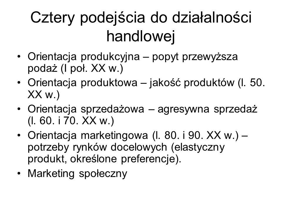 Cztery podejścia do działalności handlowej Orientacja produkcyjna – popyt przewyższa podaż (I poł. XX w.) Orientacja produktowa – jakość produktów (l.