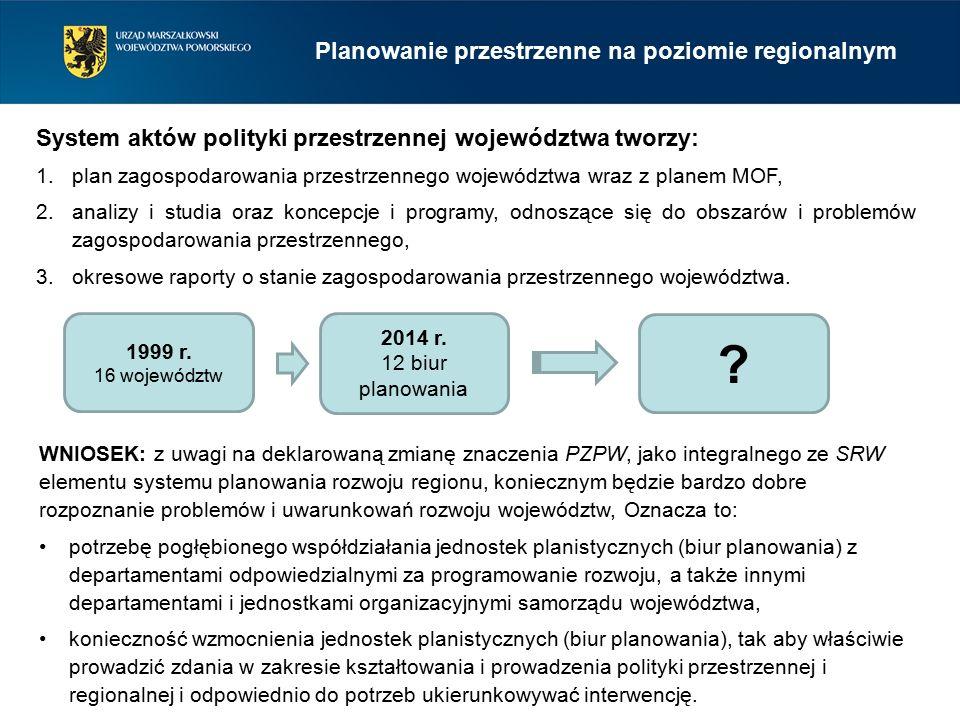 Planowanie przestrzenne na poziomie regionalnym 1.plan zagospodarowania przestrzennego województwa wraz z planem MOF, 2.analizy i studia oraz koncepcj