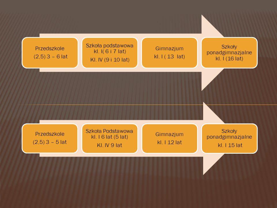 Przedszkole (2,5) 3 – 5 lat Szkoła Podstawowa kl. I 6 lat (5 lat) Kl.