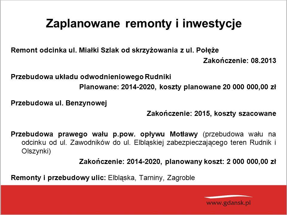 Zaplanowane remonty i inwestycje Remont odcinka ul.