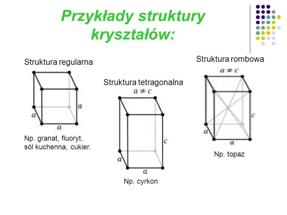 Przykłady struktury kryształów: Np. granat, fluoryt, sól kuchenna, cukier.
