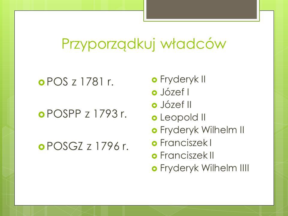Przyporządkuj władców  POS z 1781 r.  POSPP z 1793 r.  POSGZ z 1796 r.  Fryderyk II  Józef I  Józef II  Leopold II  Fryderyk Wilhelm II  Fran