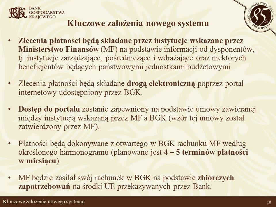 10 Kluczowe założenia nowego systemu Zlecenia płatności będą składane przez instytucje wskazane przez Ministerstwo Finansów (MF) na podstawie informacji od dysponentów, tj.