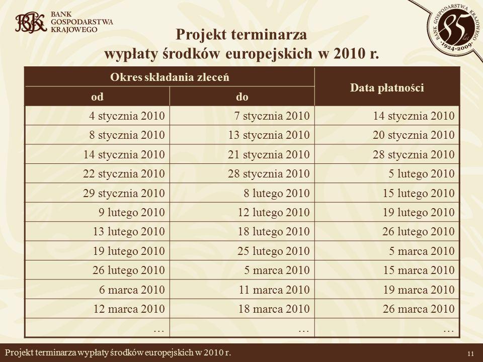 11 Projekt terminarza wypłaty środków europejskich w 2010 r.