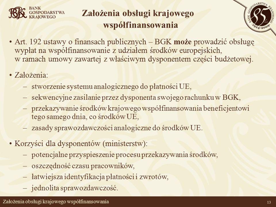 13 Założenia obsługi krajowego współfinansowania Art.