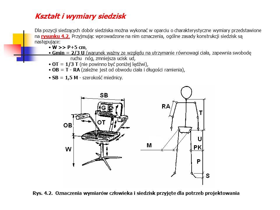Kształt i wymiary siedzisk Dla pozycji siedzących dobór siedziska można wykonać w oparciu o charakterystyczne wymiary przedstawione na rysunku 4.2.