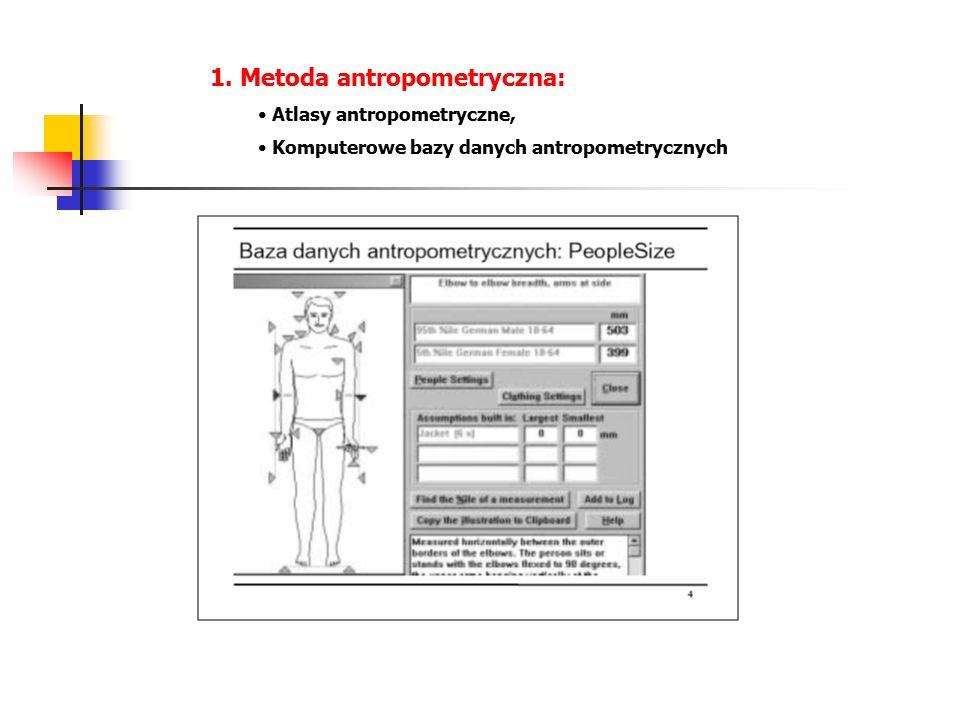 1. Metoda antropometryczna: Atlasy antropometryczne, Komputerowe bazy danych antropometrycznych
