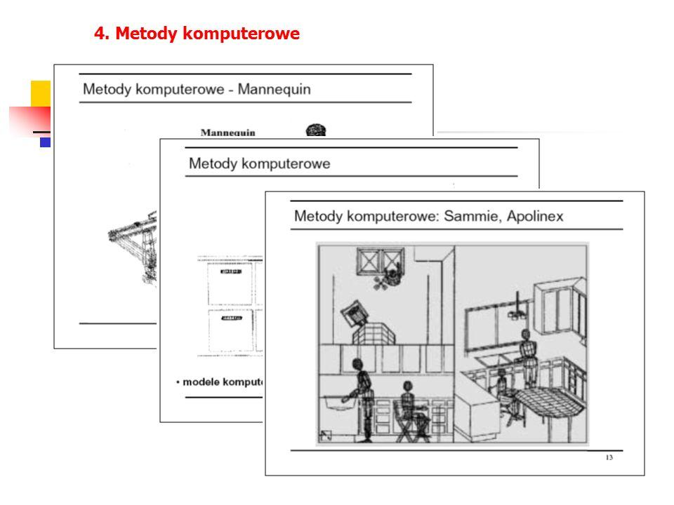 4. Metody komputerowe