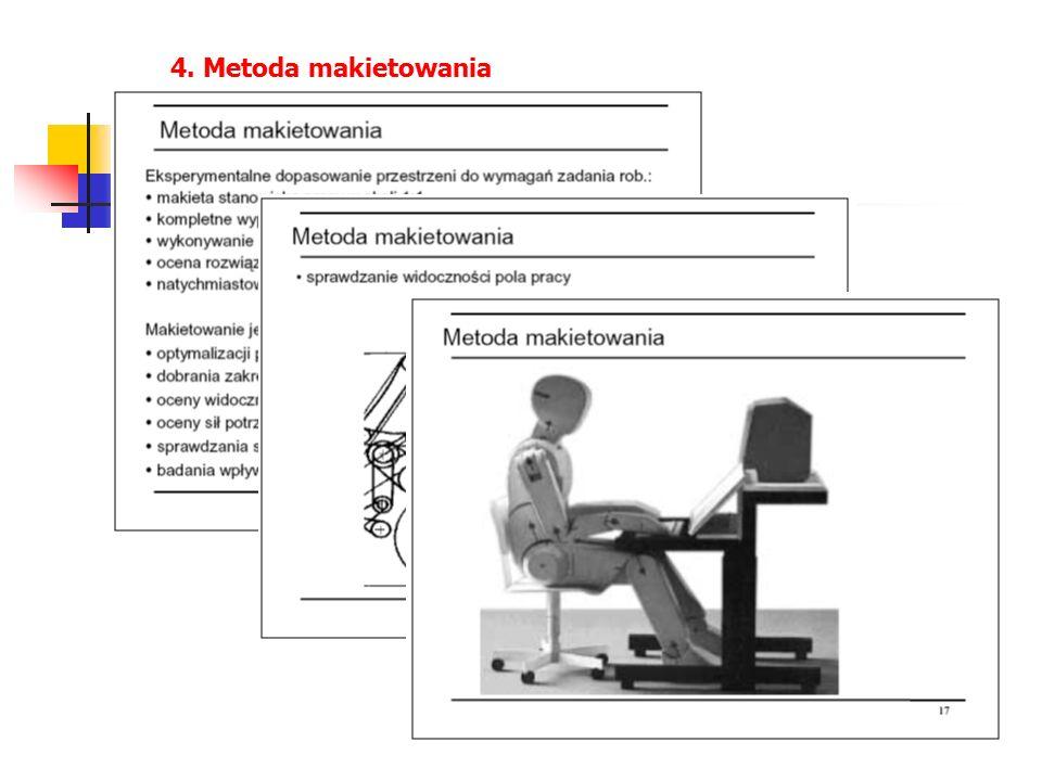 4. Metoda makietowania