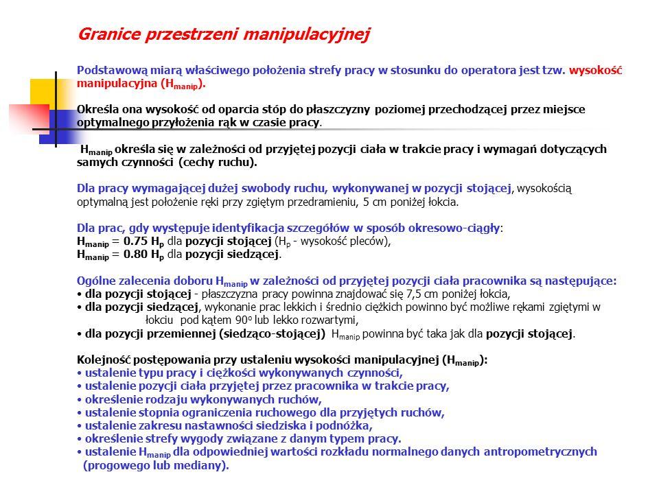 Granice przestrzeni manipulacyjnej Podstawową miarą właściwego położenia strefy pracy w stosunku do operatora jest tzw. wysokość manipulacyjna (H mani
