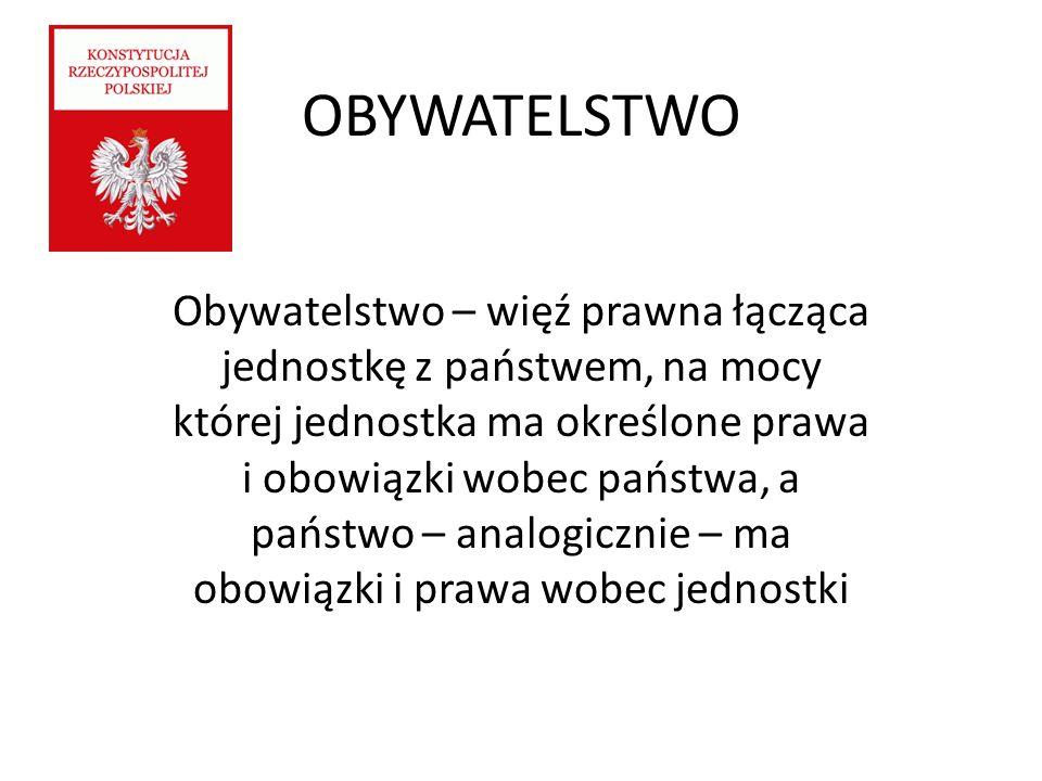 Jakie powinności ma państwo polskie wobec obywateli oraz obywatele wobec państwa polskiego – podr.