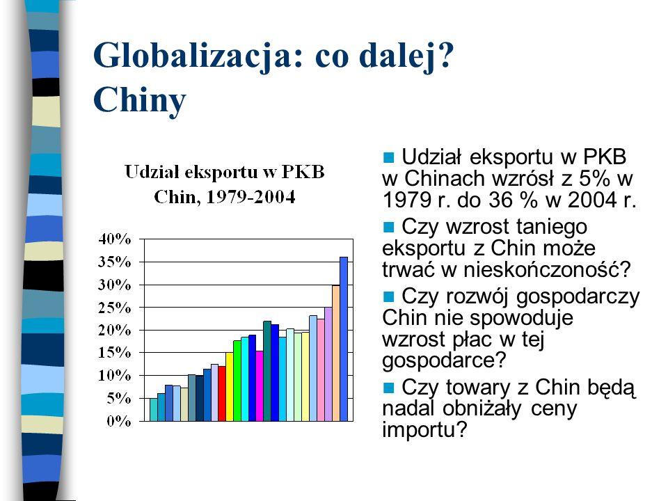 Globalizacja: co dalej. Chiny Udział eksportu w PKB w Chinach wzrósł z 5% w 1979 r.