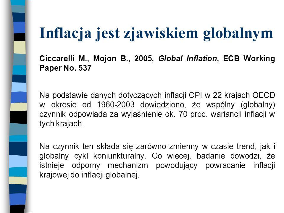 Inflacja jest zjawiskiem globalnym Ciccarelli M., Mojon B., 2005, Global Inflation, ECB Working Paper No.