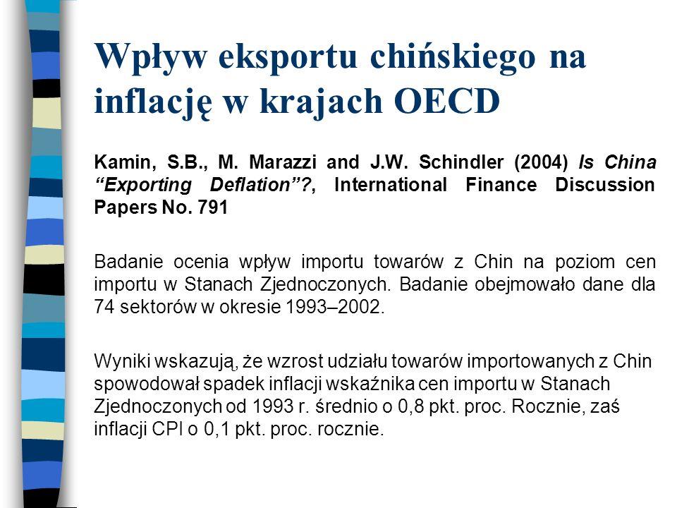 Wpływ eksportu chińskiego na inflację w krajach OECD Kamin, S.B., M.