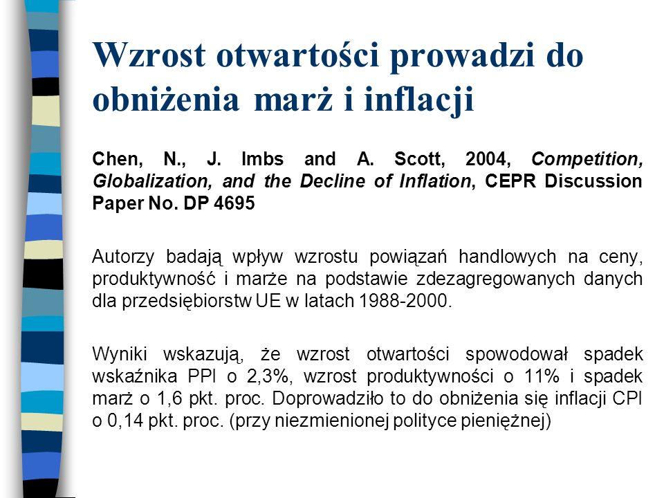 Wzrost otwartości prowadzi do obniżenia marż i inflacji Chen, N., J.