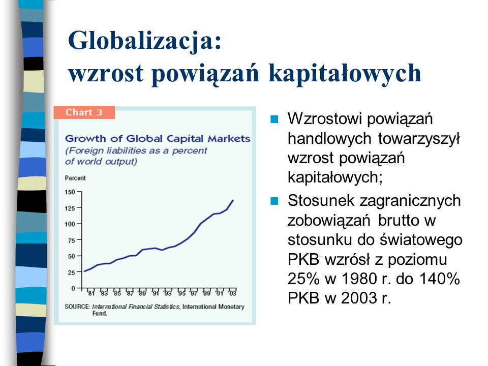 Globalizacja obniża inflację CPI poprzez kanał ceny importu Kohn, D.L., 2005, Globalization, Inflation and Monetary Policy, BIS Review , October Autor artykułu podejmuje próbę oceny wpływu globalizacji na inflację CPI i politykę pieniężną w USA.