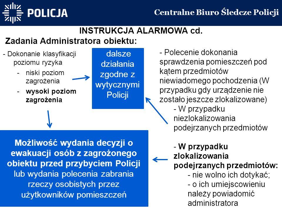 - Dokonanie klasyfikacji poziomu ryzyka -niski poziom zagrożenia -wysoki poziom zagrożenia Centralne Biuro Śledcze Policji INSTRUKCJA ALARMOWA cd.