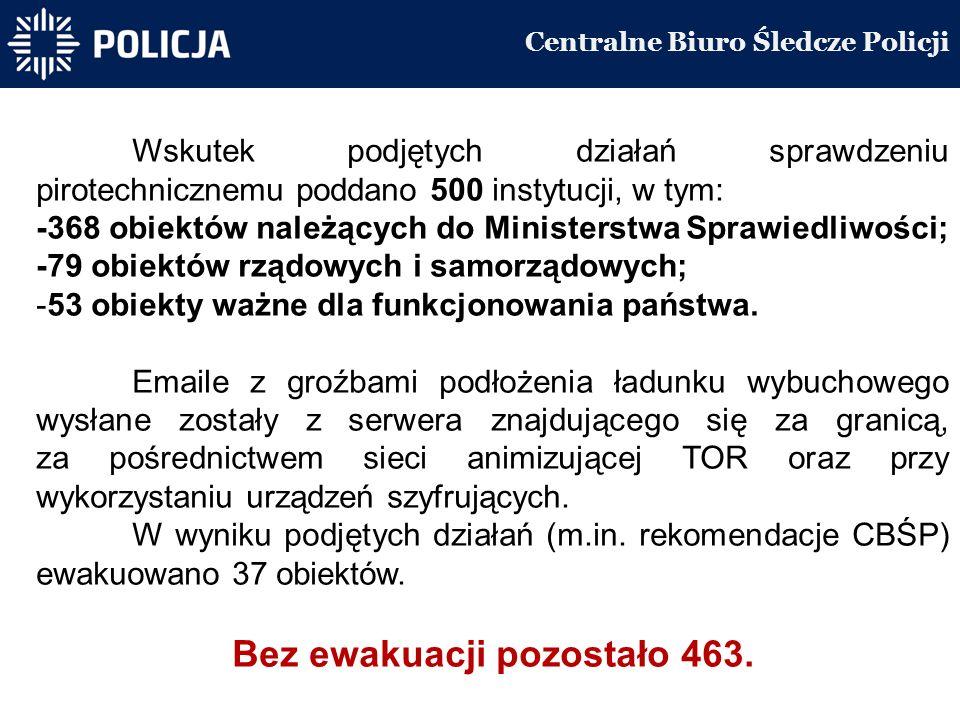 Centralne Biuro Śledcze Policji Wskutek podjętych działań sprawdzeniu pirotechnicznemu poddano 500 instytucji, w tym: -368 obiektów należących do Ministerstwa Sprawiedliwości; -79 obiektów rządowych i samorządowych; -53 obiekty ważne dla funkcjonowania państwa.