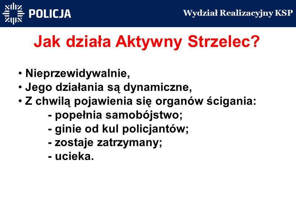 Wydział Realizacyjny KSP Jak działa Aktywny Strzelec.