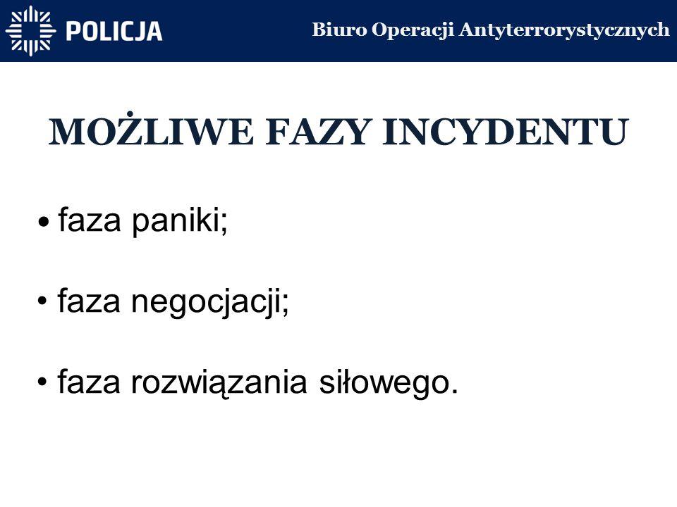 """Centralne Biuro Śledcze Policji W celu zwizualizowania obiegu informacji, opracowano graficzny schemat """"INSTRUKCJI ALARMOWEJ ."""
