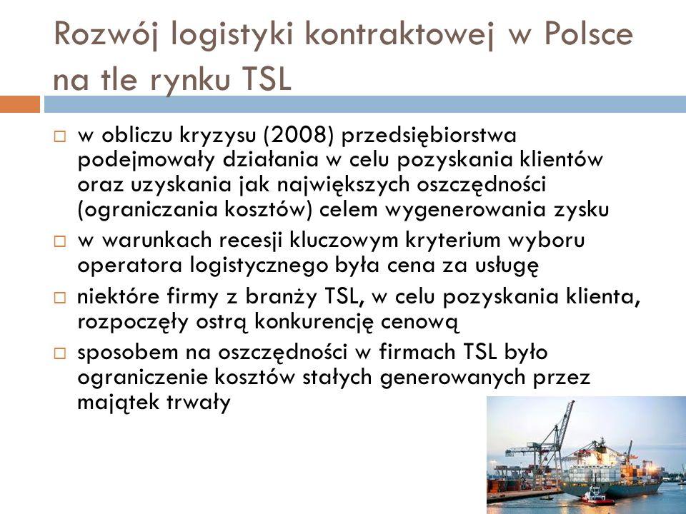 Rozwój logistyki kontraktowej w Polsce na tle rynku TSL  w obliczu kryzysu (2008) przedsiębiorstwa podejmowały działania w celu pozyskania klientów oraz uzyskania jak największych oszczędności (ograniczania kosztów) celem wygenerowania zysku  w warunkach recesji kluczowym kryterium wyboru operatora logistycznego była cena za usługę  niektóre firmy z branży TSL, w celu pozyskania klienta, rozpoczęły ostrą konkurencję cenową  sposobem na oszczędności w firmach TSL było ograniczenie kosztów stałych generowanych przez majątek trwały