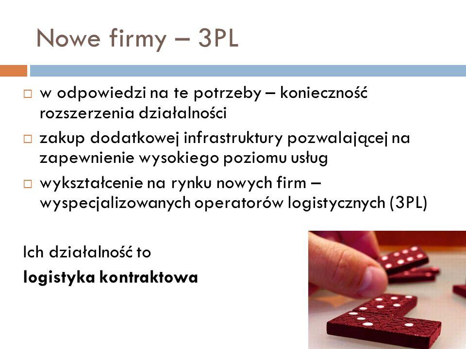 Nowe firmy – 3PL  w odpowiedzi na te potrzeby – konieczność rozszerzenia działalności  zakup dodatkowej infrastruktury pozwalającej na zapewnienie wysokiego poziomu usług  wykształcenie na rynku nowych firm – wyspecjalizowanych operatorów logistycznych (3PL) Ich działalność to logistyka kontraktowa
