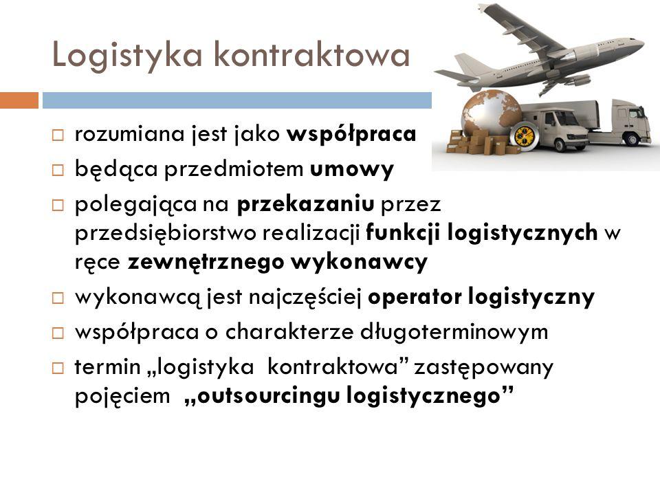 """Logistyka kontraktowa  rozumiana jest jako współpraca  będąca przedmiotem umowy  polegająca na przekazaniu przez przedsiębiorstwo realizacji funkcji logistycznych w ręce zewnętrznego wykonawcy  wykonawcą jest najczęściej operator logistyczny  współpraca o charakterze długoterminowym  termin """"logistyka kontraktowa zastępowany pojęciem """"outsourcingu logistycznego"""