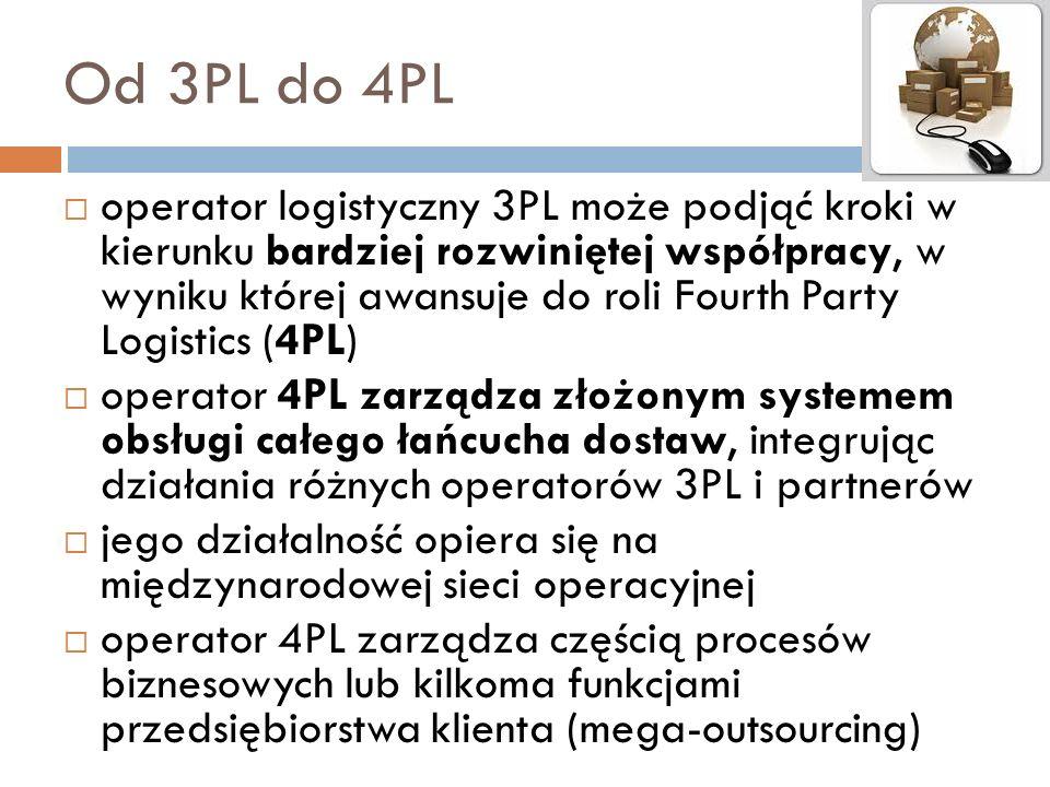 Od 3PL do 4PL  operator logistyczny 3PL może podjąć kroki w kierunku bardziej rozwiniętej współpracy, w wyniku której awansuje do roli Fourth Party Logistics (4PL)  operator 4PL zarządza złożonym systemem obsługi całego łańcucha dostaw, integrując działania różnych operatorów 3PL i partnerów  jego działalność opiera się na międzynarodowej sieci operacyjnej  operator 4PL zarządza częścią procesów biznesowych lub kilkoma funkcjami przedsiębiorstwa klienta (mega-outsourcing)