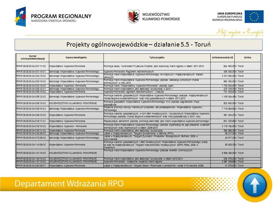 Projekty ogólnowojewódzkie – działanie 5.5 - Toruń Numer umowy/aneksu/decyzji Nazwa beneficjentaTytuł projektudofinansowanie UEGmina RPKP.05.05.00-04-