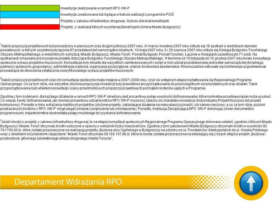 Inwestycje realizowane w ramach RPO WK-P Inwestycje zrealizowane lub będące w trakcie realizacji z programów POiŚ Projekty z zakresu infrastruktury dr