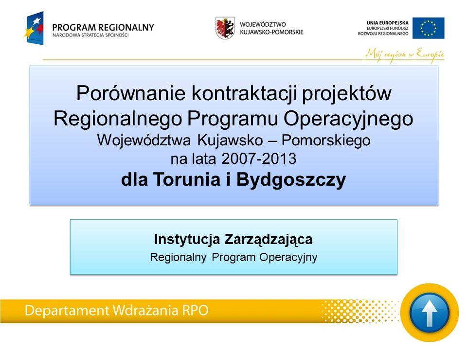 Porównanie kontraktacji projektów Regionalnego Programu Operacyjnego Województwa Kujawsko – Pomorskiego na lata 2007-2013 dla Torunia i Bydgoszczy Ins