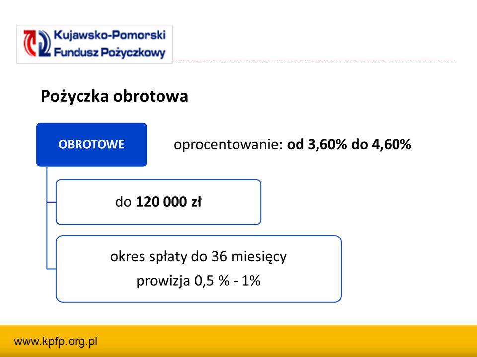 Pożyczka obrotowa www.kpfp.org.pl