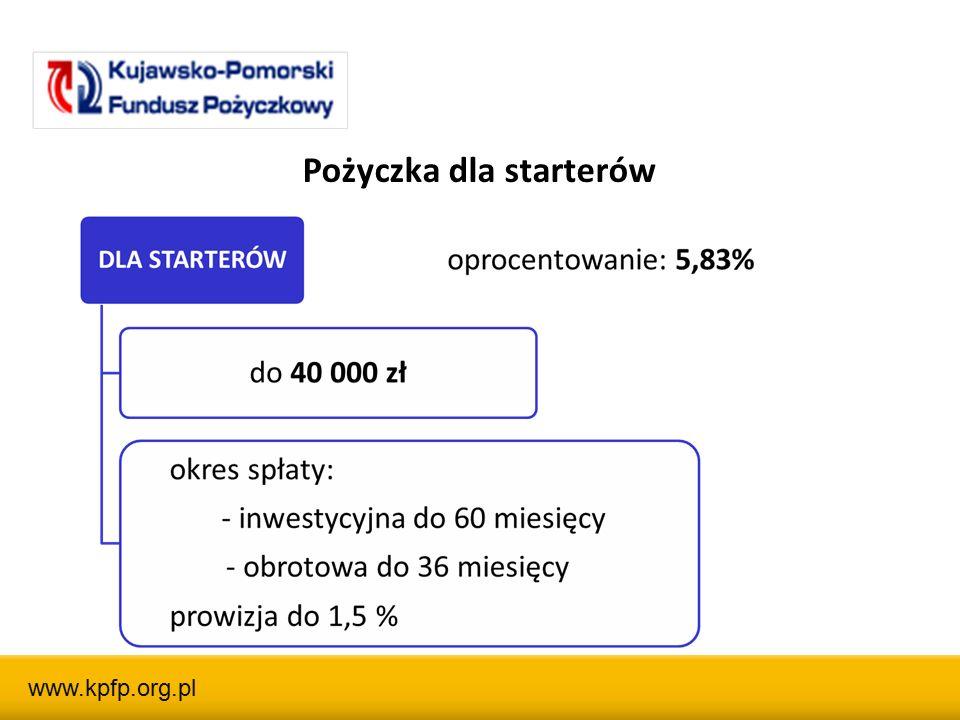 Pożyczka dla starterów www.kpfp.org.pl