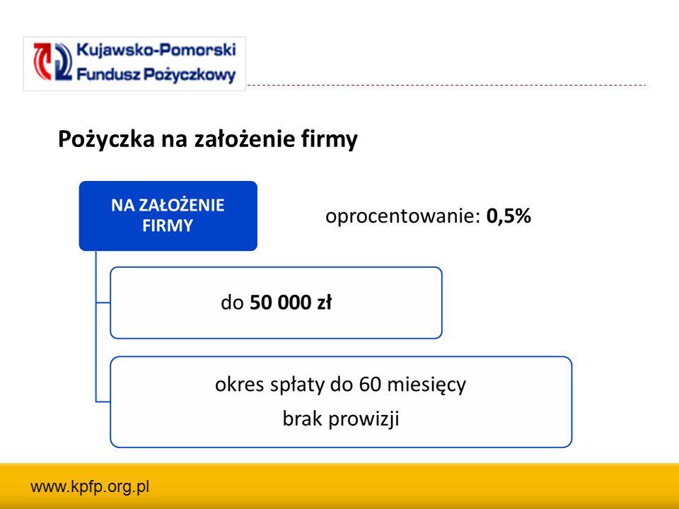 Pożyczka na założenie firmy www.kpfp.org.pl